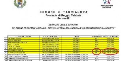 graduatoria_servizio_civile_1
